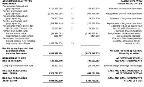 skripsi akuntansi analisis laporan keuangan judul skripsi akuntansi harga pokok produksi j k a t l v