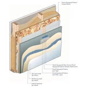 knauf aquapanel exterior cement board knauf aquapanel exterior system tecbuild