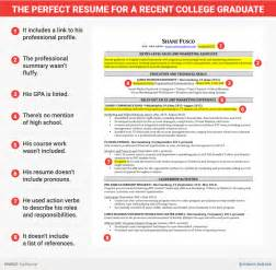 Recent Graduate Resume Sles by Excellent Resume For Recent College Grad Business Insider