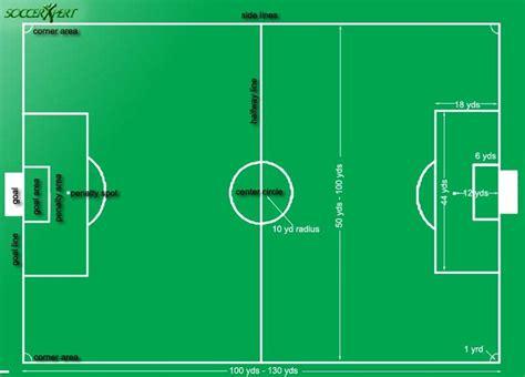 football ground measurement in meter printable soccer field diagrams printable diagram