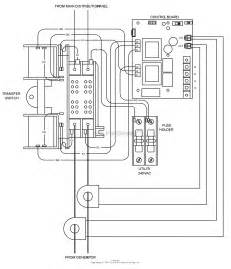 manual generator transfer switch wiring diagram concer biz