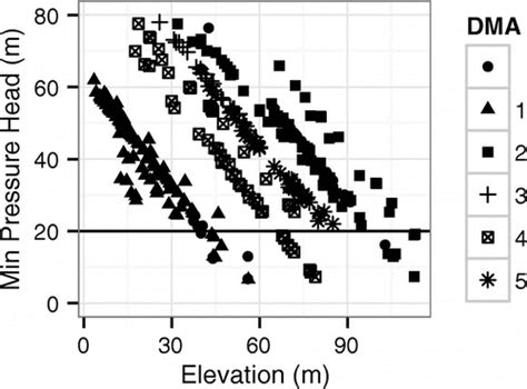 pattern of energy expenditure during simulated competition decomposition approach for background leakage assessment