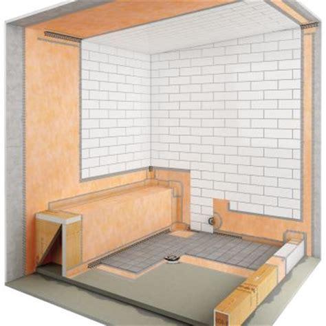 Commercial steam showers   schluter.com