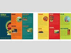 Kerala tourism brochure by Chaaya Prabhat, via Behance ... Kerala Tourism Brochure
