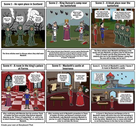 field of themes macbeth macbeth summary act 1 scene 7