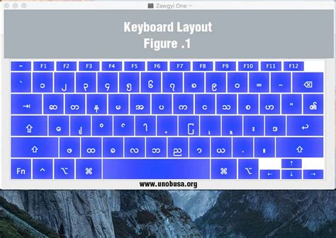 keyboard layout research android myanmar font zawgyi font in a mac os apple video