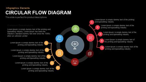 circular flow diagram template circular flow diagram slidebazaar