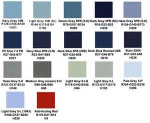 Dress Light Blue Uss Sims Class Destroyer