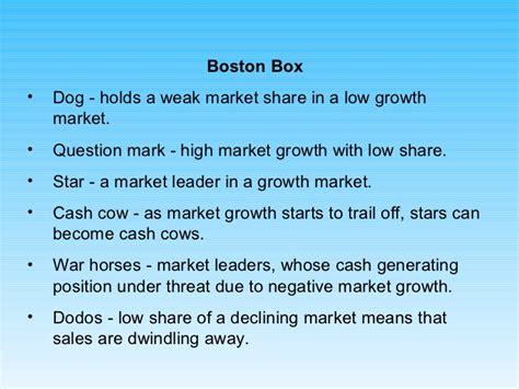 Mba In Marketing Boston by Strategic Marketing Ppt Mba