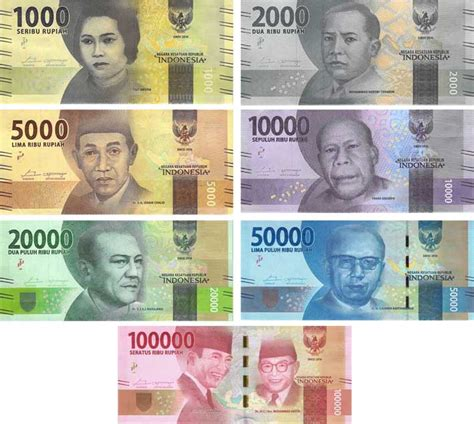 file indonesian rupiah idr banknotes jpg wikipedia secura monde international smi indonesia issues new