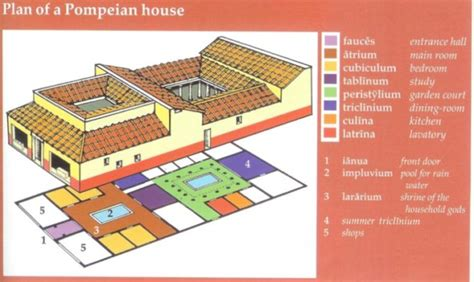 layout of ancient greek house ancient roman house layout ideas home plans blueprints