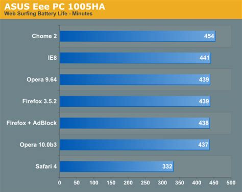 best browser for windows xp best browser for windows xp bayramtam