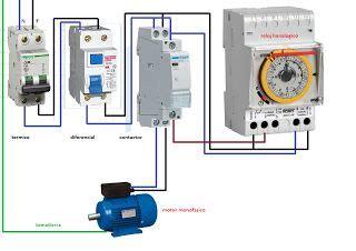 un contactor a botoneras esquemas el ctricos apexwallpaperscom esquemas el 233 ctricos motor monofasico contactor y reloj