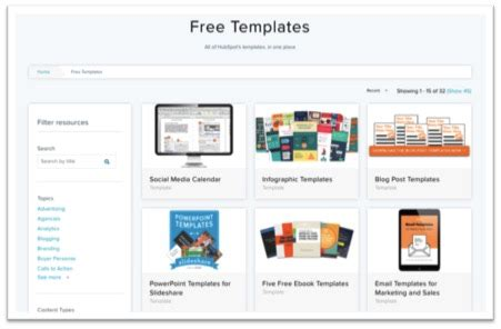 Saas Content Marketing Exles From 21 Ambitious Brands Free Hubspot Templates