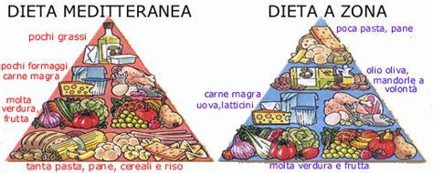 dieta a zona alimenti 187 la dieta zona