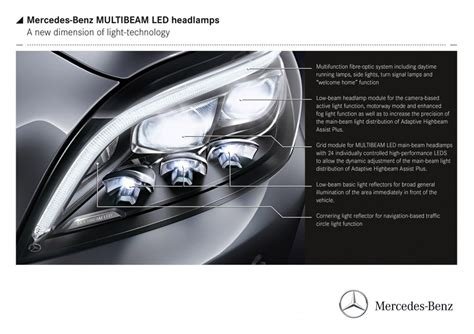 mercedes led headlights mercedes to debut multibeam led headlight technology on