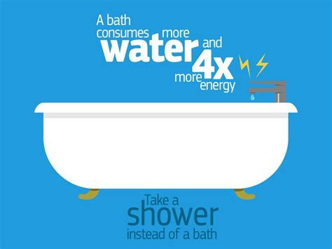shower instead of bath take a shower instead of a bath you will use 4 times less