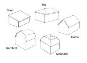 Hip Vs Gable Roof How To Calculate Gambrel Truss Angles If I The Span