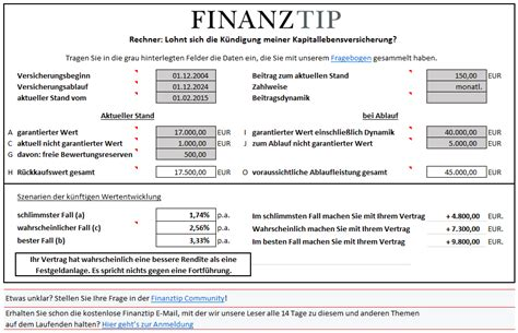 Autoversicherung Rechner Schweiz by Lebensversicherung Rechner Berechnen Sie Ihrere Rendite