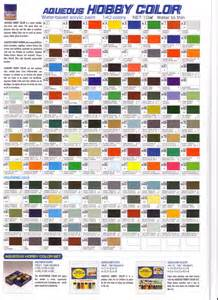 How Do You Remove Spray Paint From Metal - rlm color chart car interior design