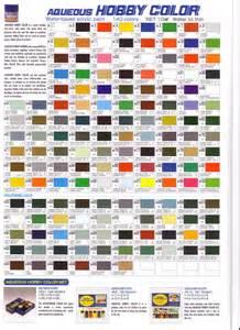 Dunn Edwards Color Chart » Home Design 2017