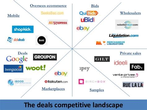 competitive landscape my dvdrwinfo net 9 dec 17 19 44 04