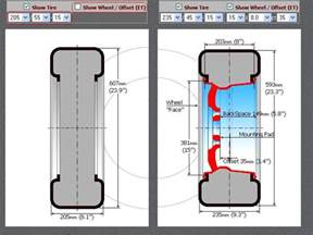 Tires And Wheels Size Calculator Diy Correct Tire Size And Proper Fitment Offset Calculator