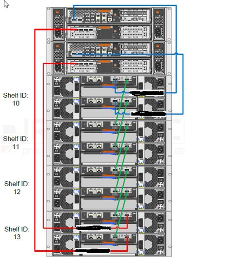 Netapp Add Disk Shelf by Solved Re How To Add Another Ds4243 Shelves To An