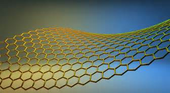 Experiment Report Template new graphene display creates leds at an atomic level