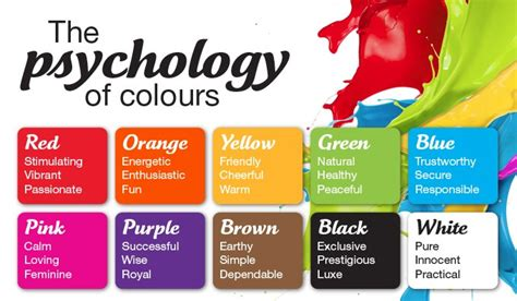 psychology of color the psychology of colours your student supported