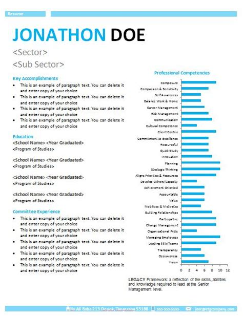 Resume Template For Senior Management by Resume Template Senior Management Workipedia