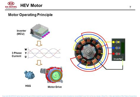 induction motor general principle electromagnetic induction motor principle 28 images 2 3 2 rotation principle of induction