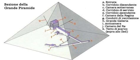 interno di una piramide orione