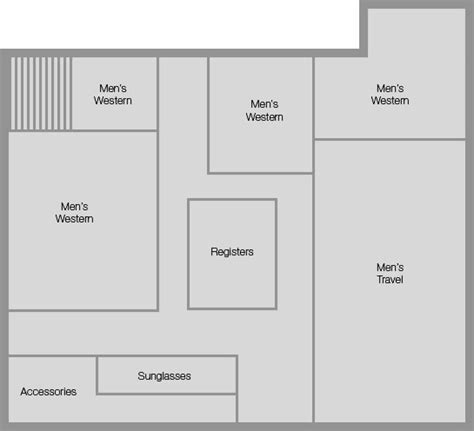 layout for online shop in store layout