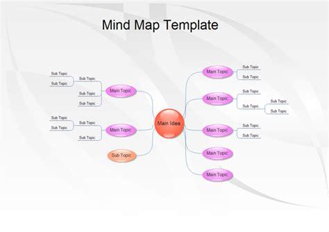 pattern analysis mind exle of mind map