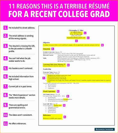 Resume Recent College Graduate No Experience 5 Sle Resume For Fresh College Graduate Free Sles Exles Format Resume