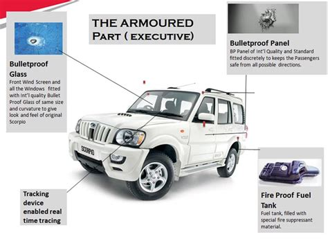 Bulletproof Mahindra Scorpio available for Rs 12.66 lakh