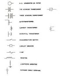 single line diagram sld alinea sinadra