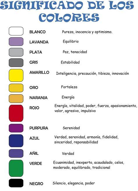 el significado de pattern en español significado de los colores espanol i pinterest colour