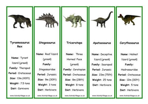 Dinosaur Top Trumps Cards Template by Dinosaur Bookmarks Facts Free Printable Bookmarks