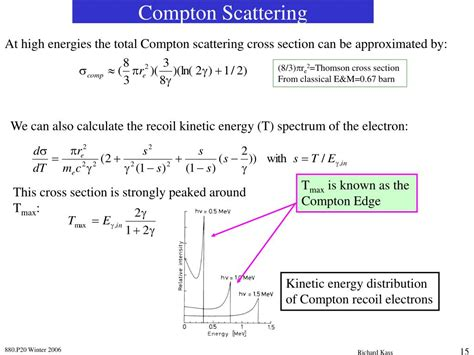 compton scattering cross section ppt interaction of particles with matter powerpoint
