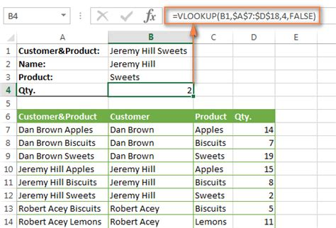 vlookup tutorial to compare two columns vlookup formula exles nested vlookup with multiple