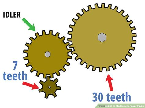 High Speed Gear Set For Ms Ratio 4 1 4 easy ways to determine gear ratio with pictures