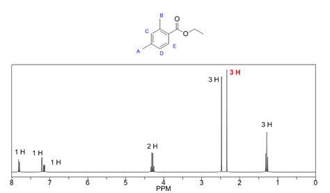 proton nmr practice problems nmr 1 proprofs quiz
