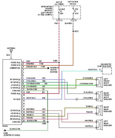 2006 dodge ram 2500 radio wiring diagram dodge auto