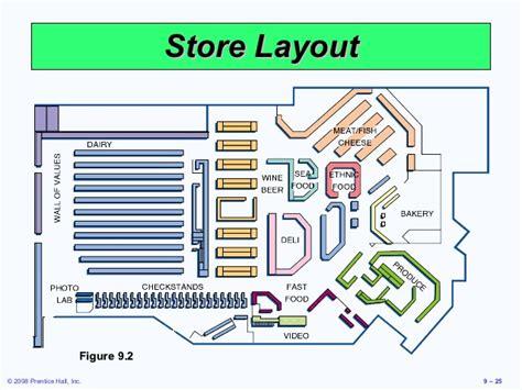 supermarket layout strategy heizer 09