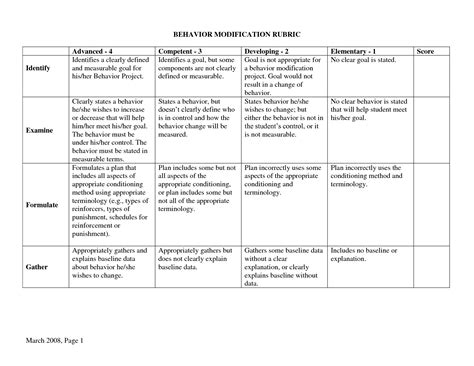14 best images of behavior modification worksheets
