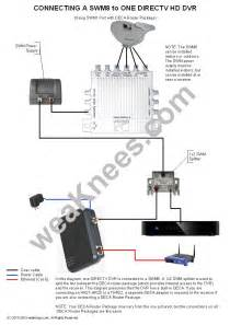 directv swm 16 diagram directv free engine image for user manual