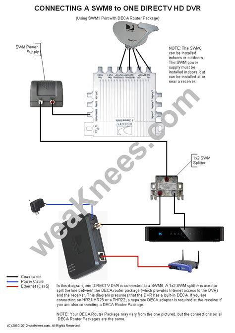 liftmaster garage door opener wiring diagram lift master