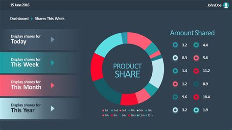 Flat Sales Dashboard Powerpoint Templates Slidemodel Sales Forecast Template Powerpoint